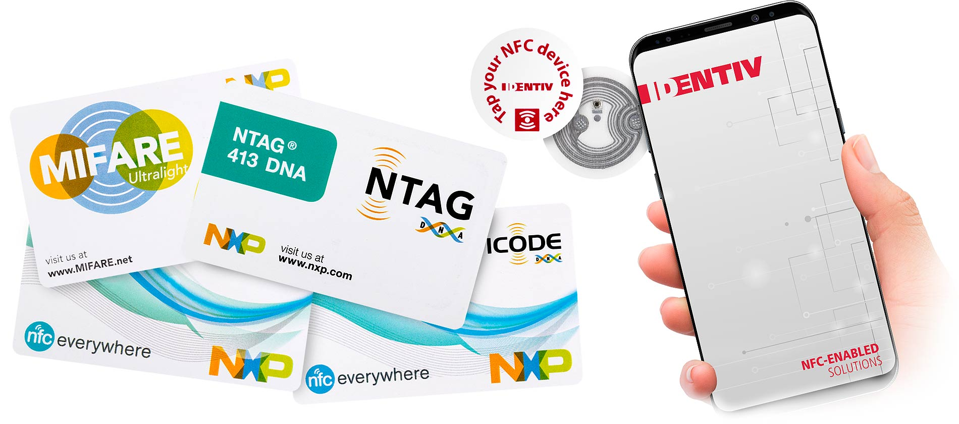 Identiv NFC-Enabled Solutions