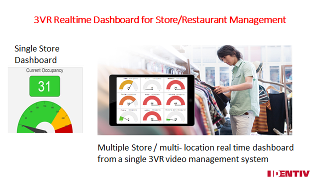3VR Realtime Dashboard for Store/Restaurant Management